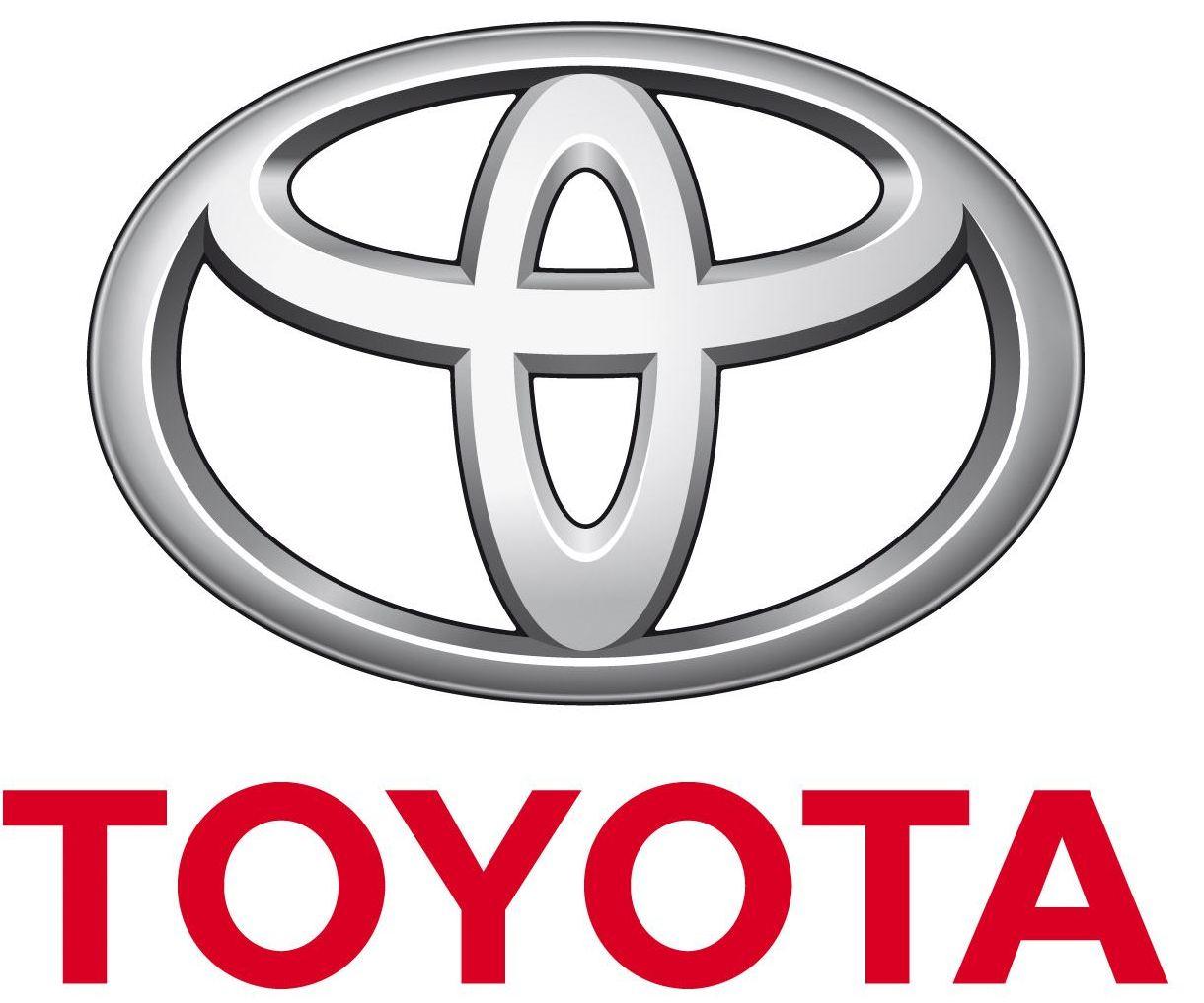 Toyota Caetano Portugal, SA